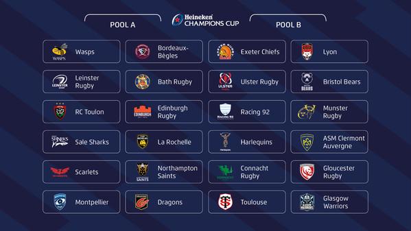 hcc_pool-draw-slides_20-21_pool-teams2-_1_